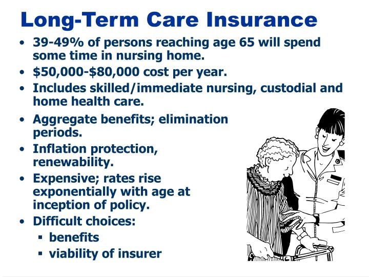 39-49% of persons reaching age 65 will spend some time in nursing home.