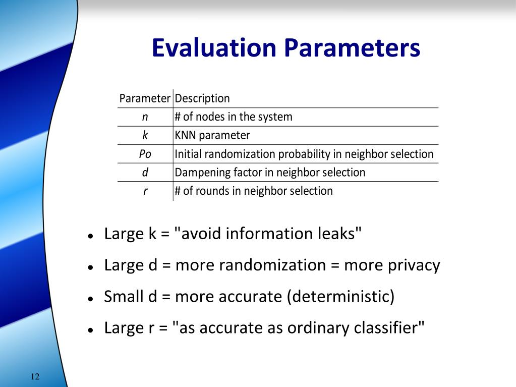 Evaluation Parameters