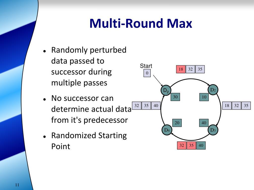 Multi-Round Max