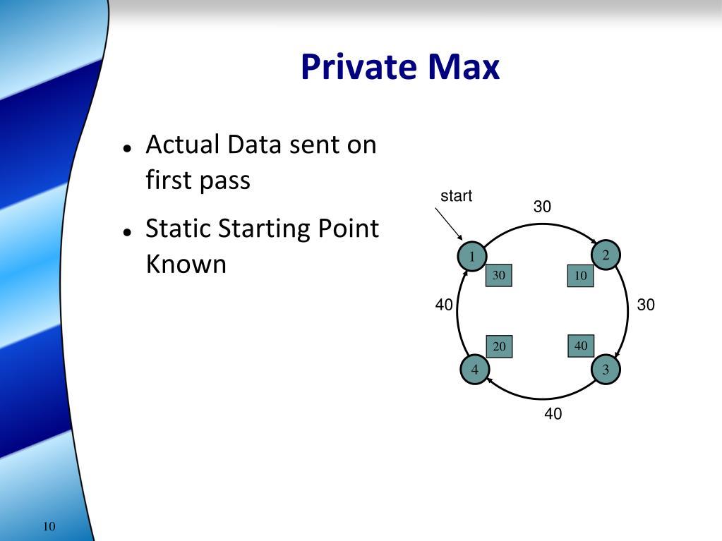 Private Max