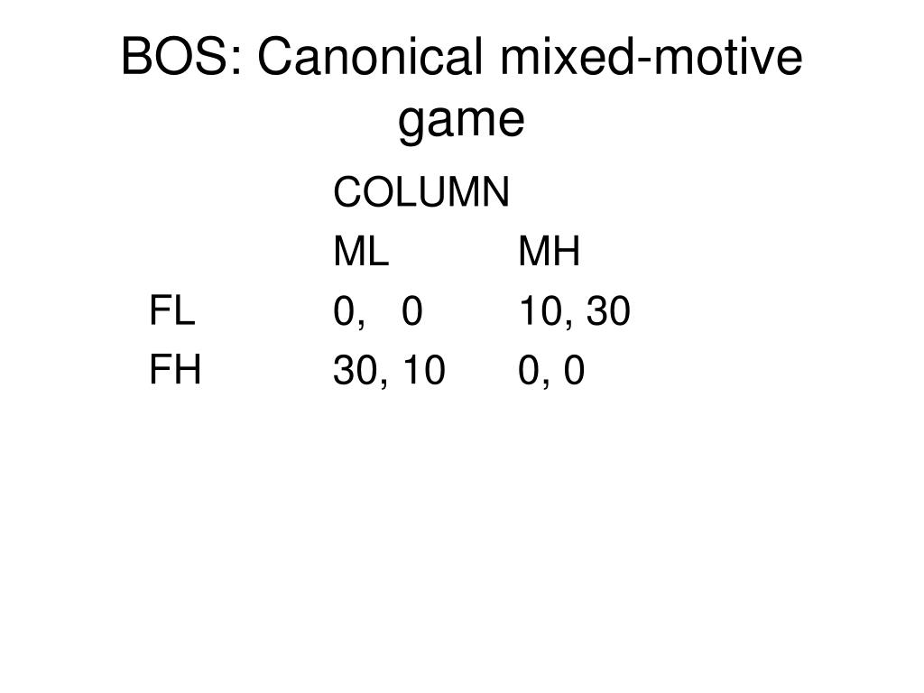 BOS: Canonical mixed-motive game