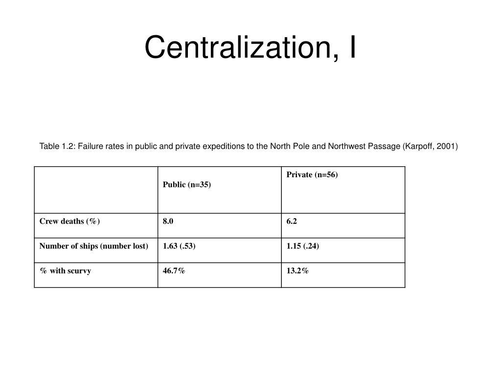 Centralization, I