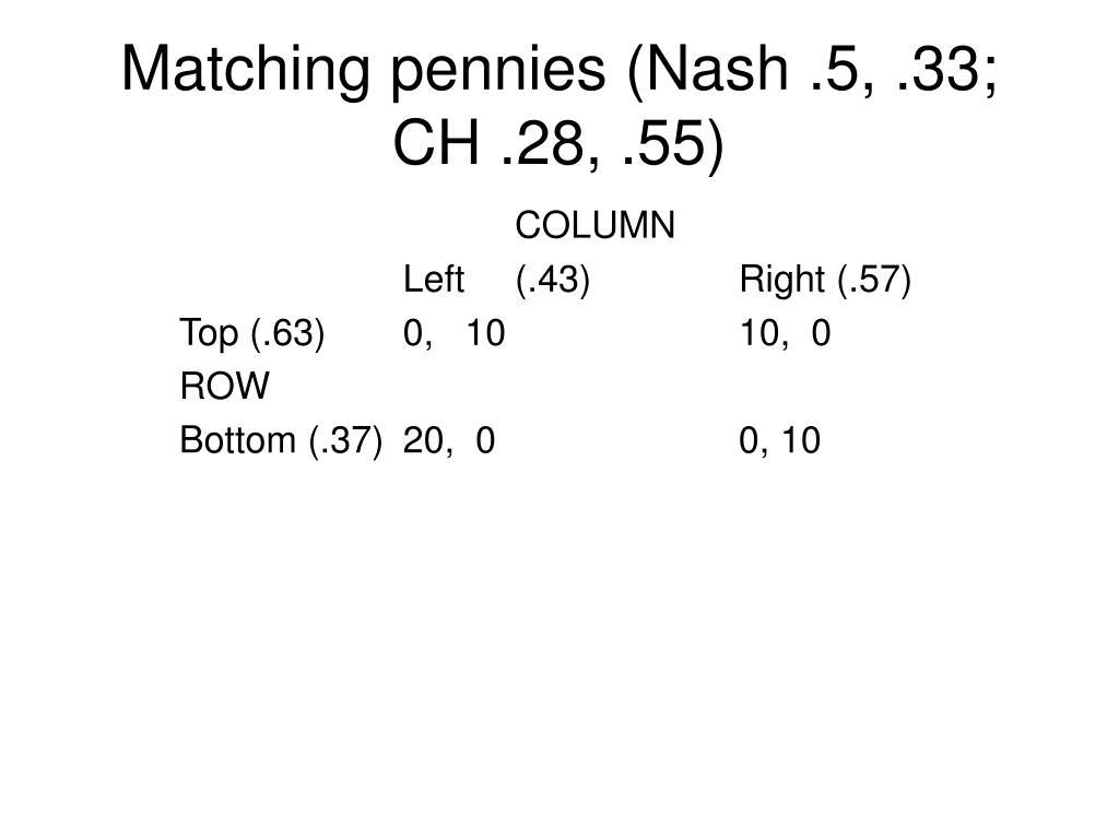 Matching pennies (Nash .5, .33; CH .28, .55)