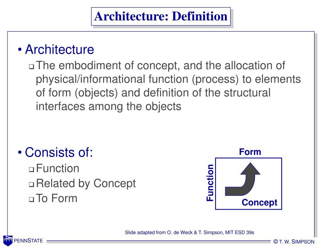 Architecture: Definition