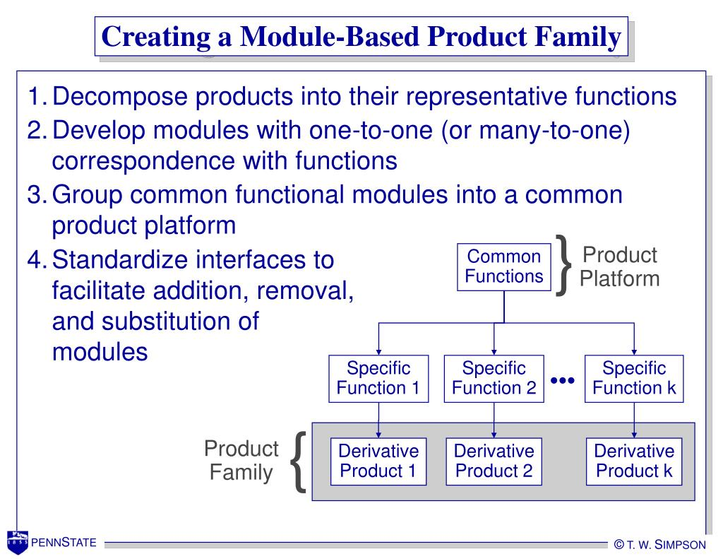 Creating a Module-Based Product Family