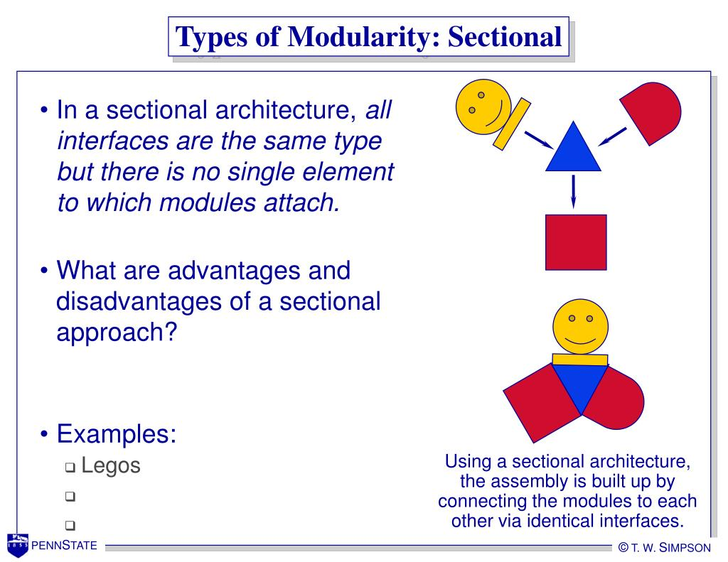 Types of Modularity: Sectional