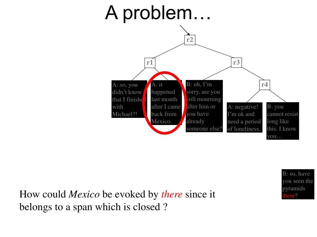 A problem…
