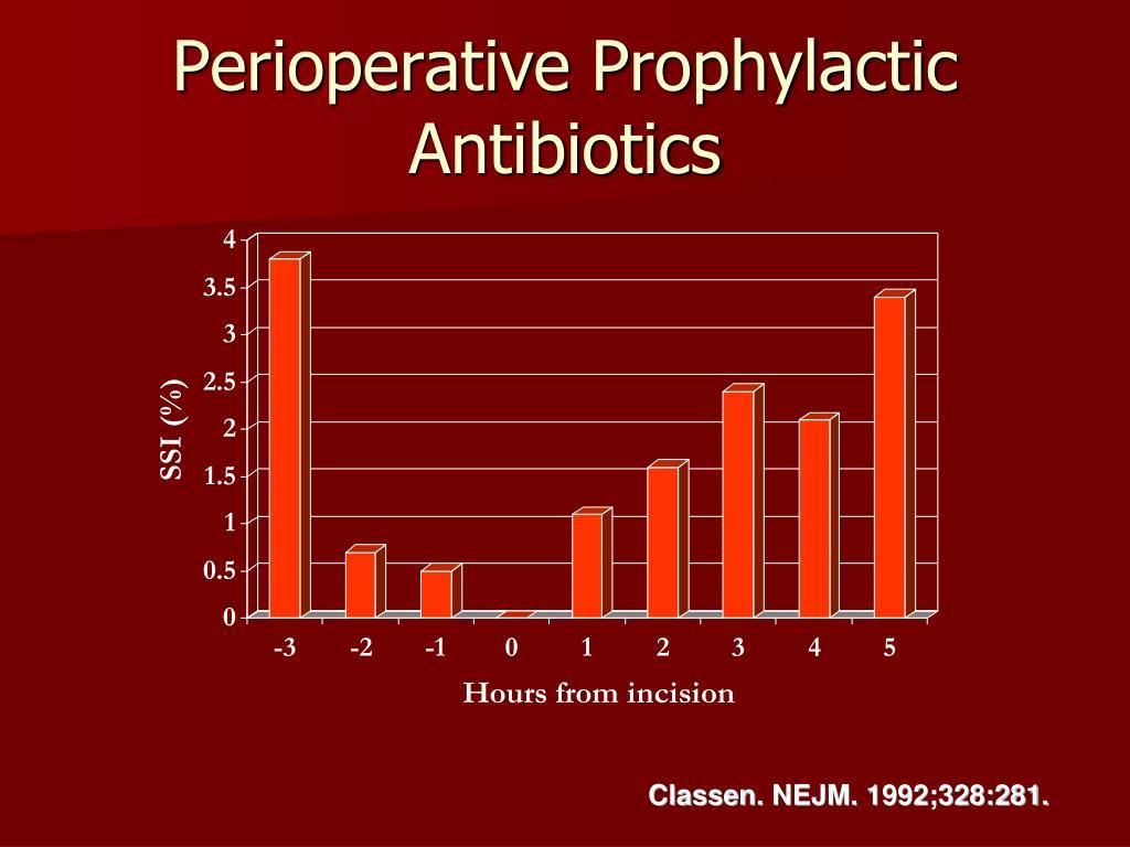 Perioperative Prophylactic Antibiotics
