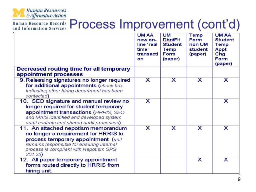 Process Improvement (cont'd)