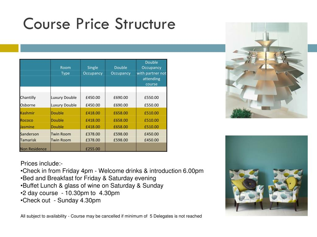 Course Price Structure