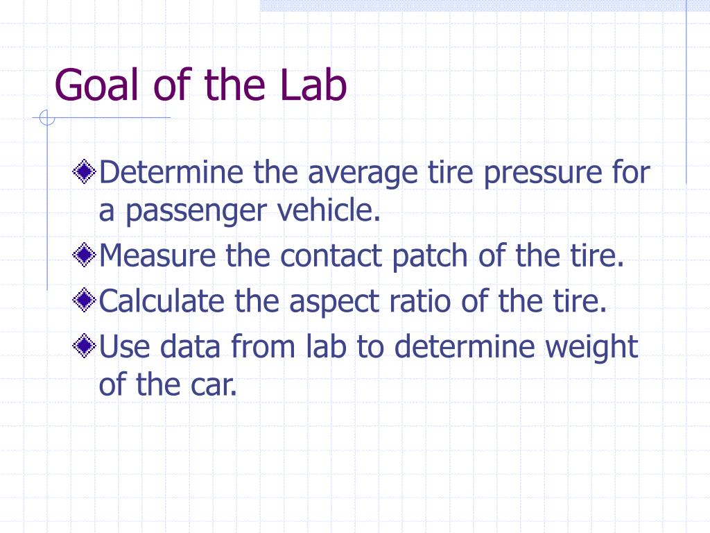 Goal of the Lab