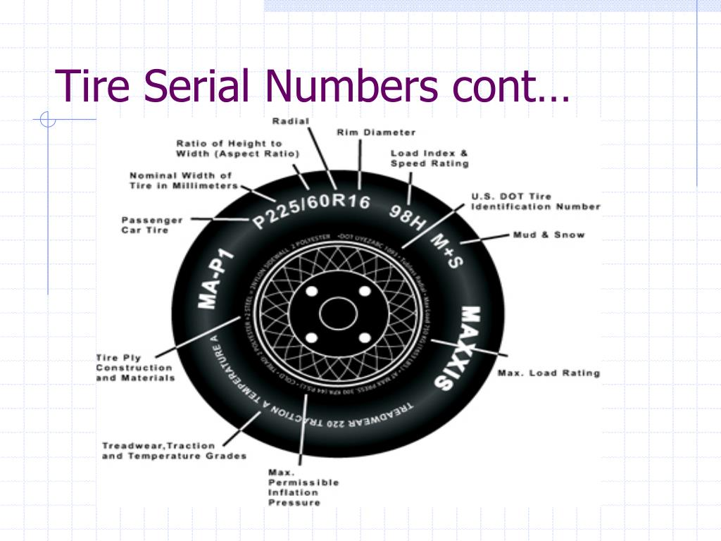 Tire Serial Numbers cont…