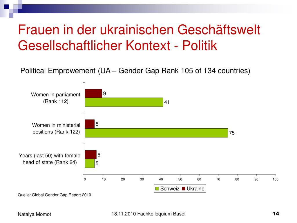 Frauen in der ukrainischen Geschäftswelt
