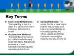 key terms22