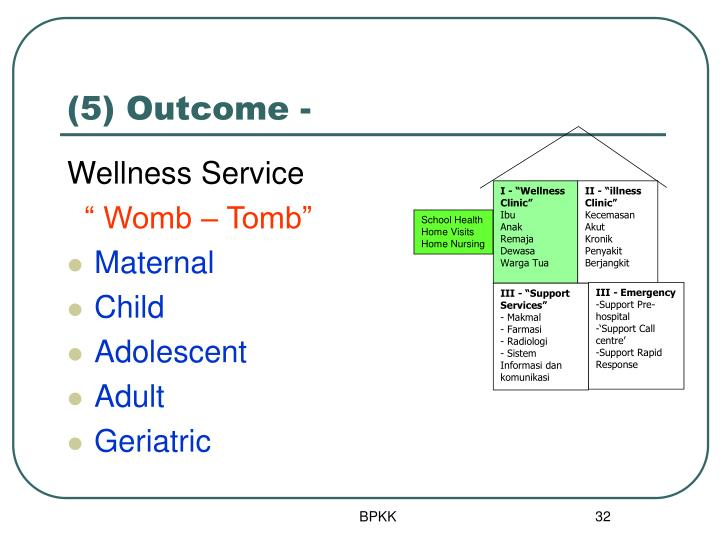 "I - ""Wellness Clinic"""