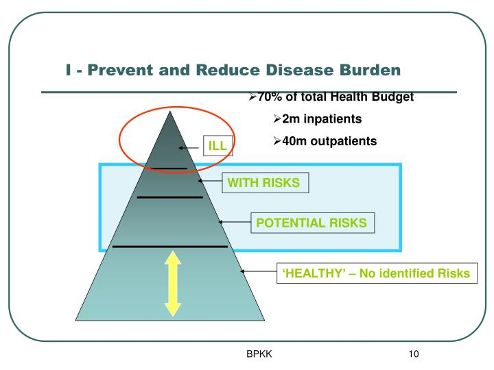 I - Prevent and Reduce Disease Burden