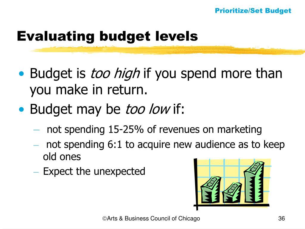 Prioritize/Set Budget