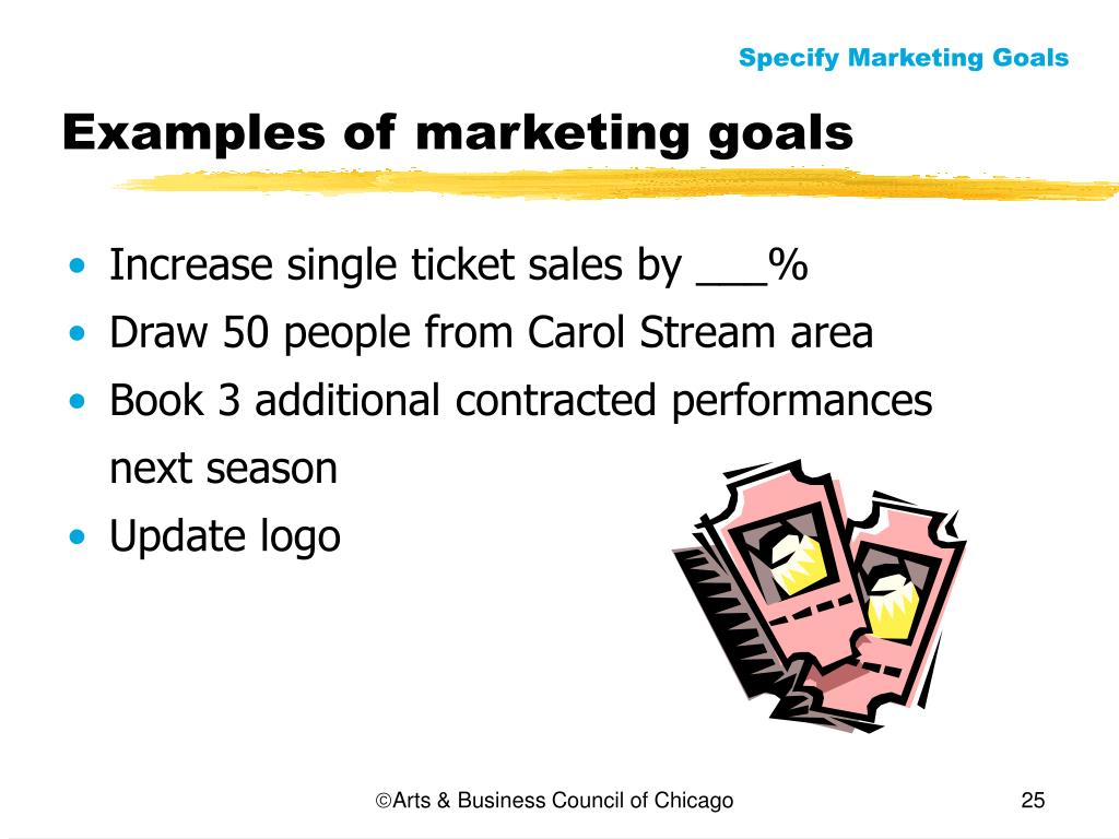 Examples of marketing goals