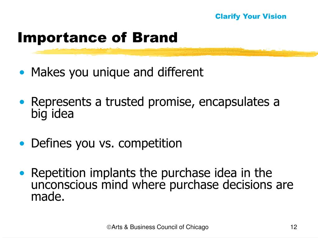 Importance of Brand