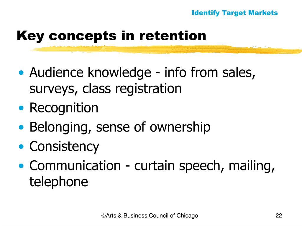Identify Target Markets