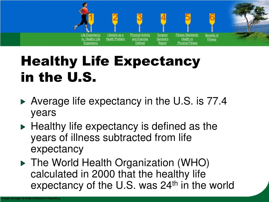 Life Expectancy vs. Healthy Life Expectancy