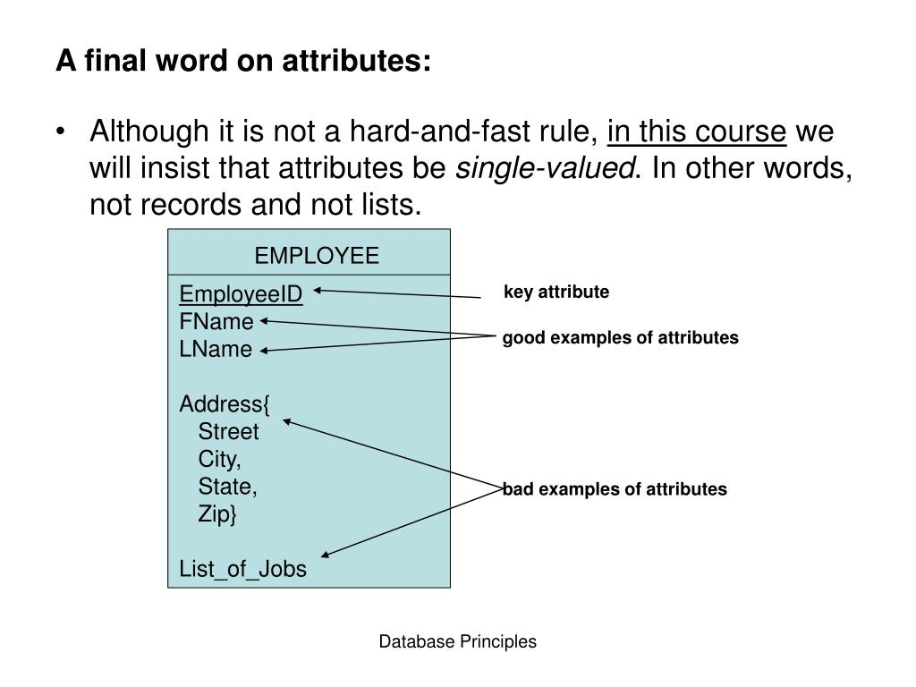 A final word on attributes: