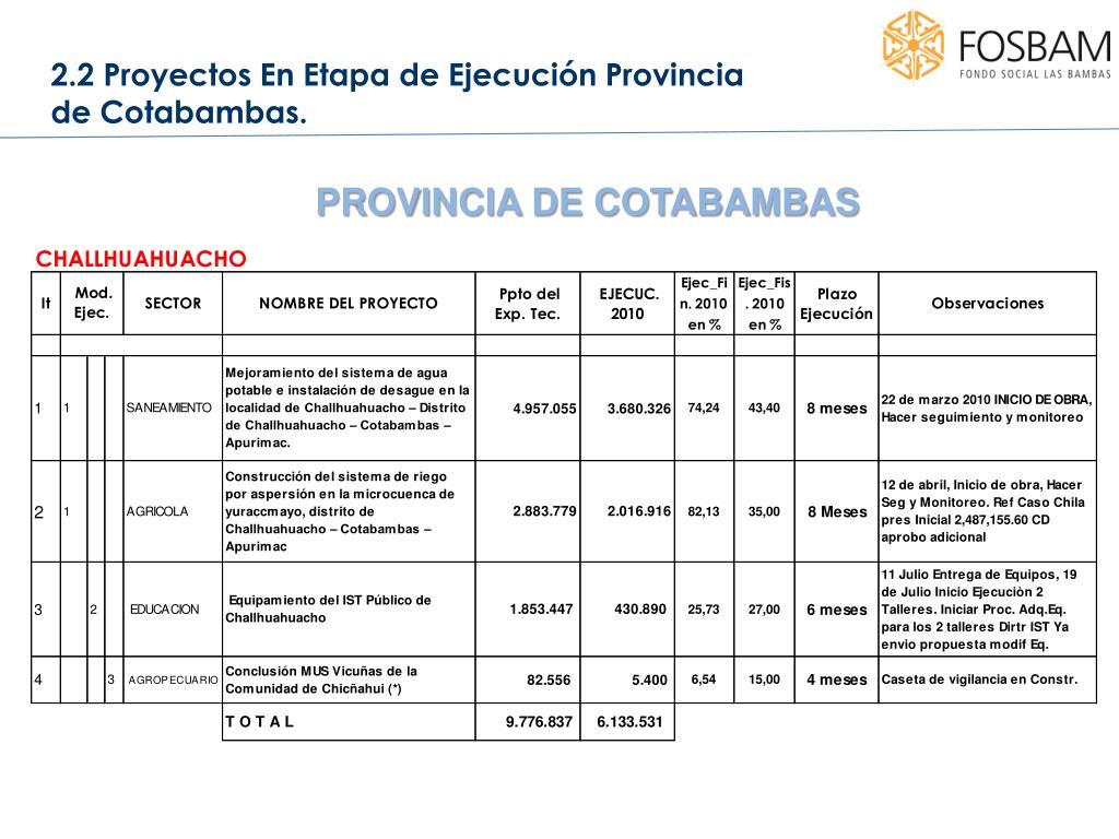 2.2 Proyectos En Etapa de Ejecución Provincia de Cotabambas