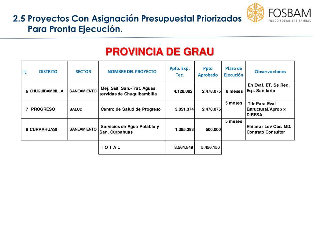 2.5 Proyectos Con Asignación Presupuestal Priorizados