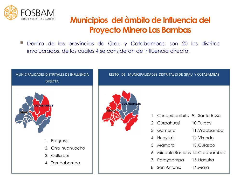 Municipios  del