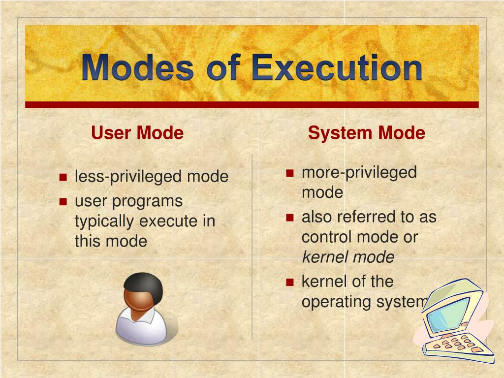 Modes of Execution