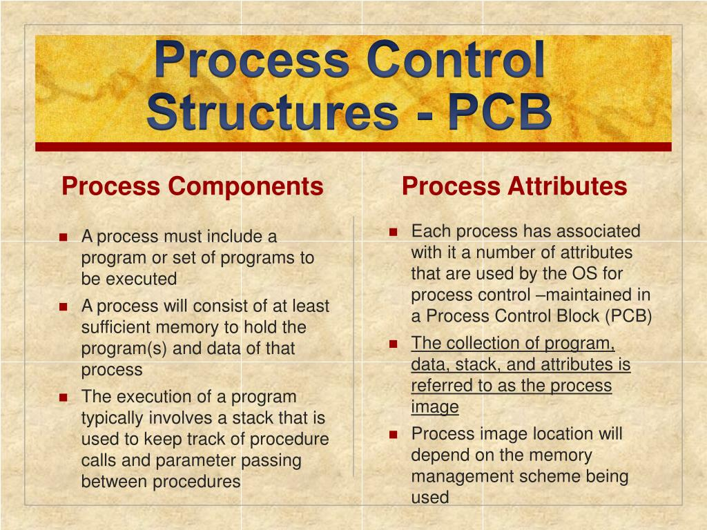 Process Control Structures - PCB