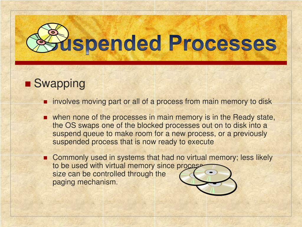 Suspended Processes