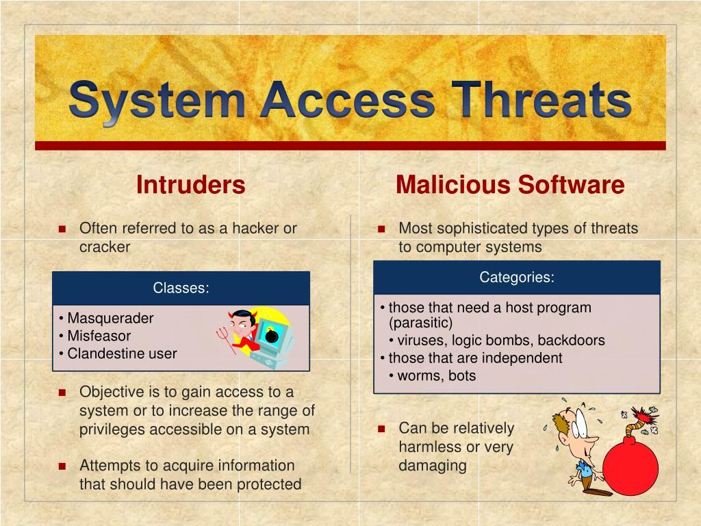 System Access Threats