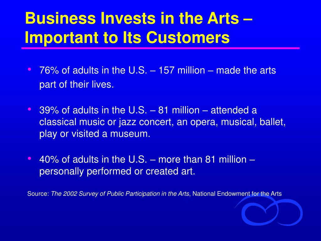 Business Invests in the Arts – Important to Its Customers