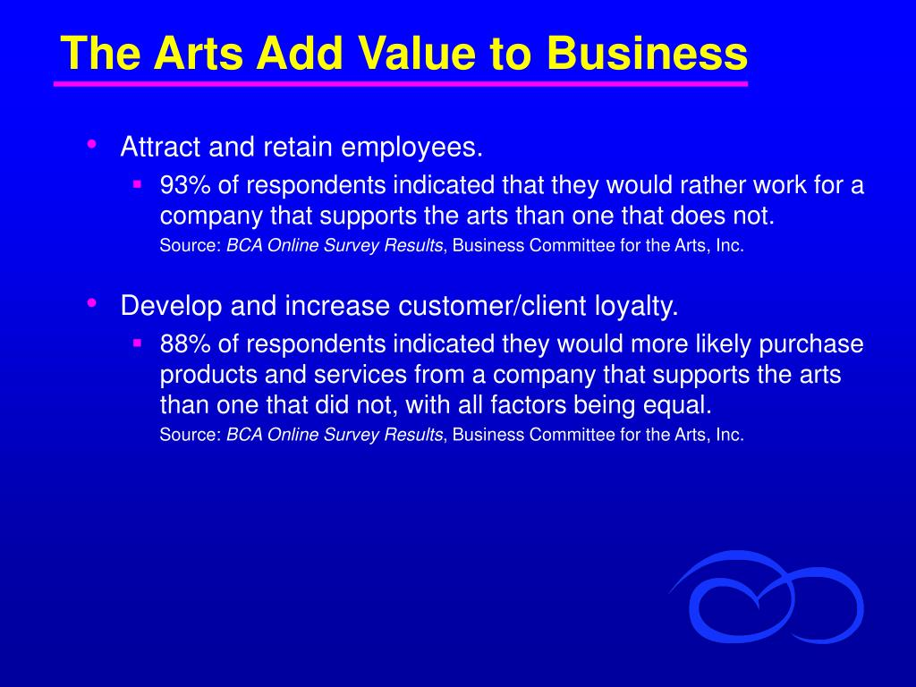 The Arts Add Value to Business