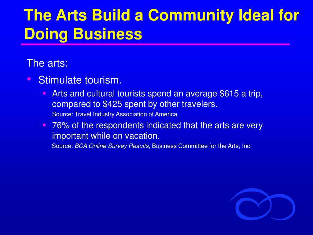 The Arts Build a Community Ideal for Doing Business