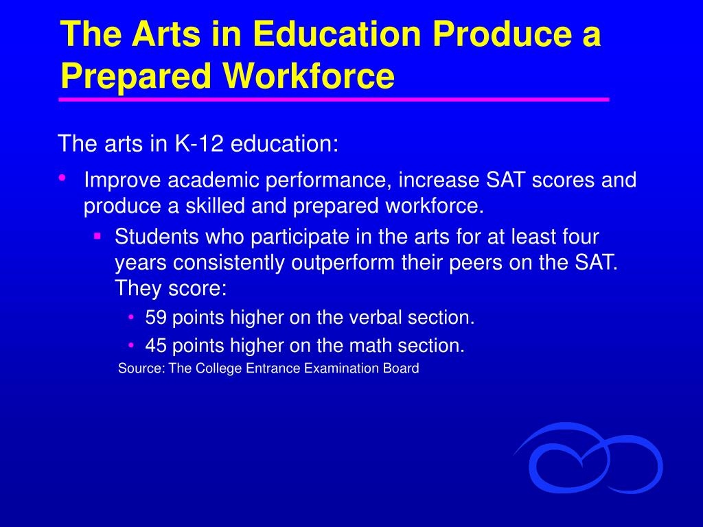 The Arts in Education Produce a  Prepared Workforce