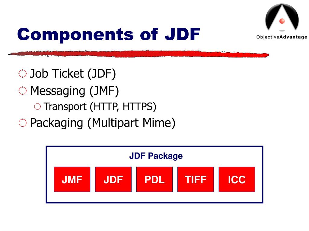 Components of JDF