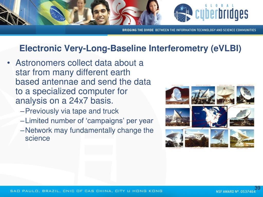 Electronic Very-Long-Baseline Interferometry (eVLBI)