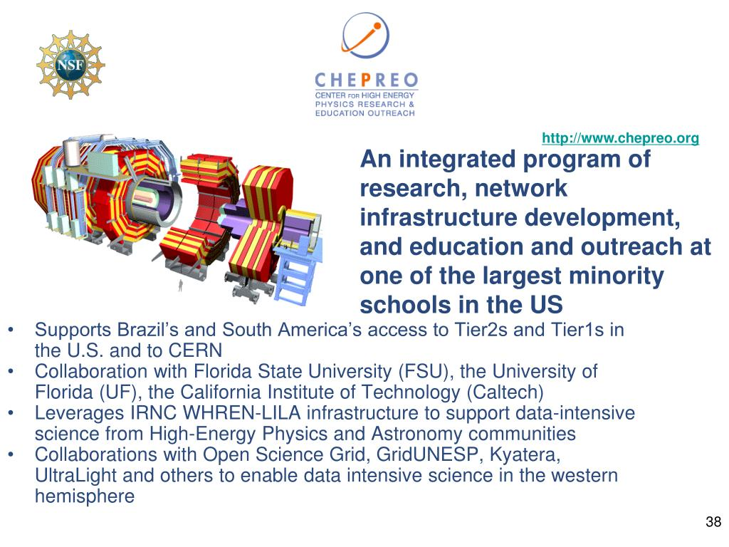 Supports Brazil's and South America's access to Tier2s and Tier1s in the U.S. and to CERN