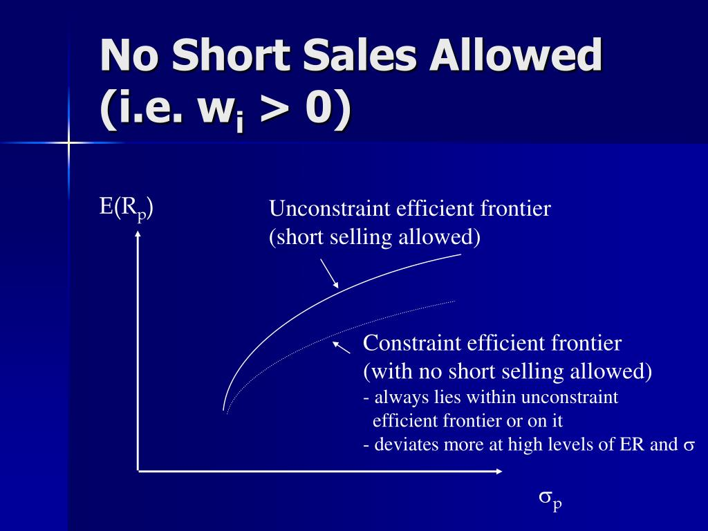 No Short Sales Allowed (i.e. w