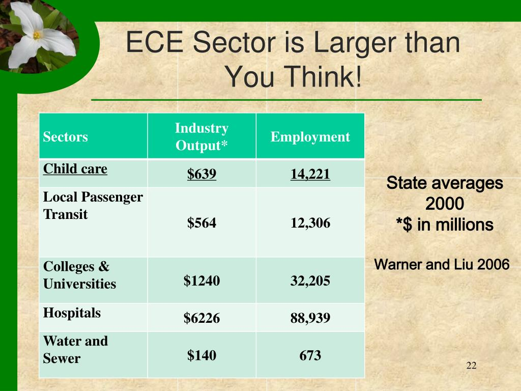 ECE Sector is Larger than You Think!