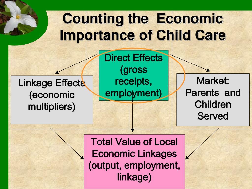 Direct Effects  (gross receipts, employment)