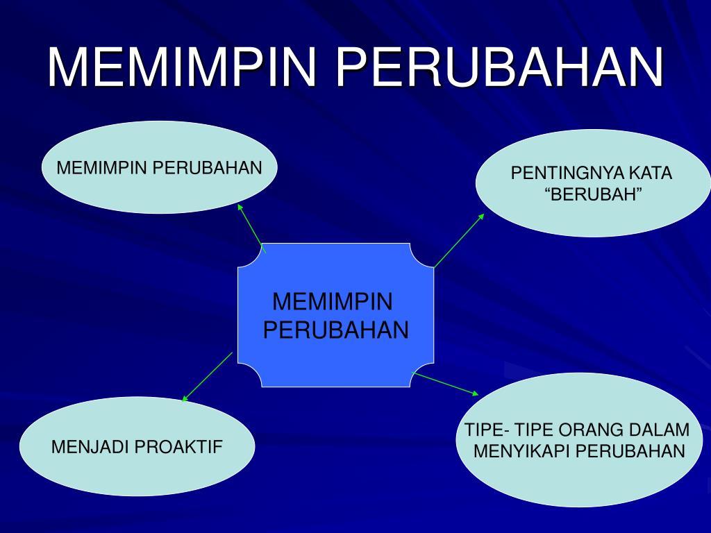 MEMIMPIN PERUBAHAN