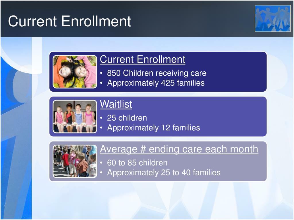 Current Enrollment