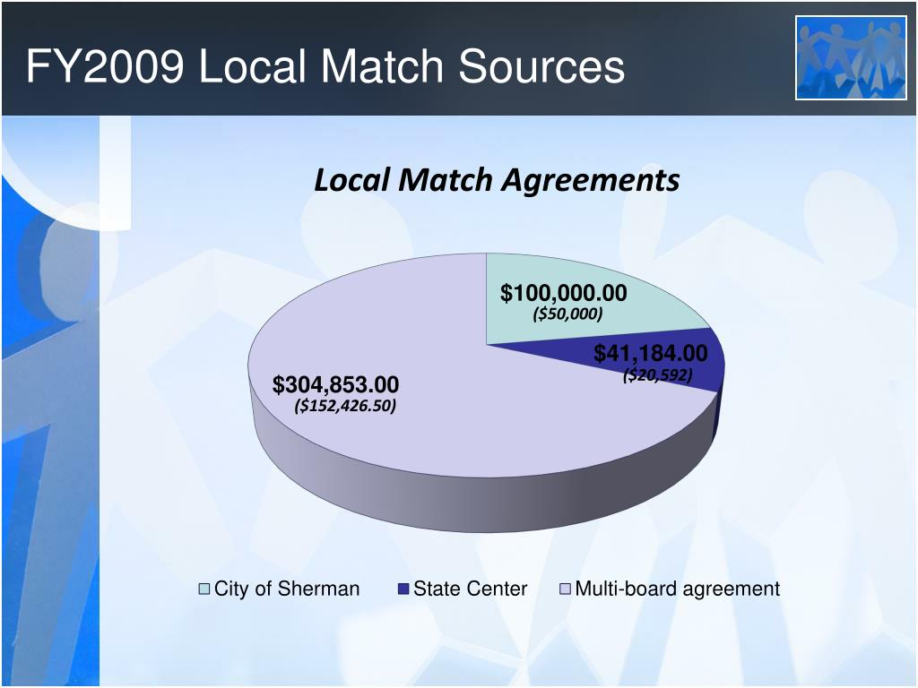 FY2009 Local Match Sources