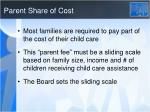 parent share of cost