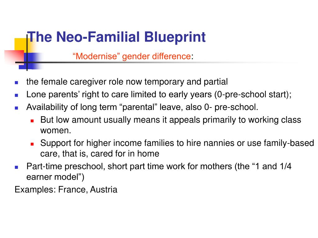 The Neo-Familial Blueprint