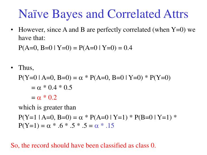 Naïve Bayes and Correlated Attrs