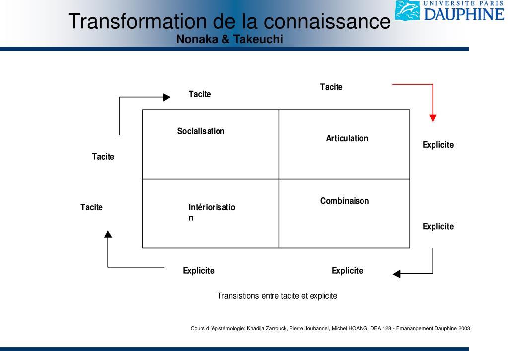 Transformation de la connaissance